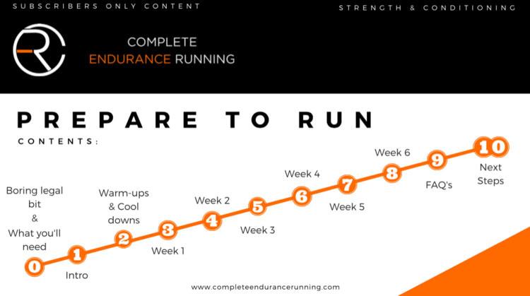 prepare to run plan